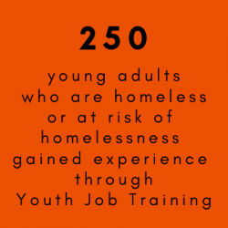 250 jeunes EN