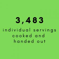 3 483 portions EN