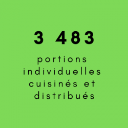 3 483 portions